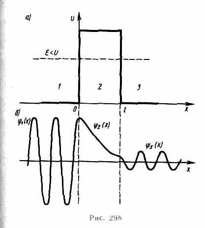 Неопределенность координаты 394x частицы в яме шириной l равна 394x = l тогда согласно соотношению неопределенностей